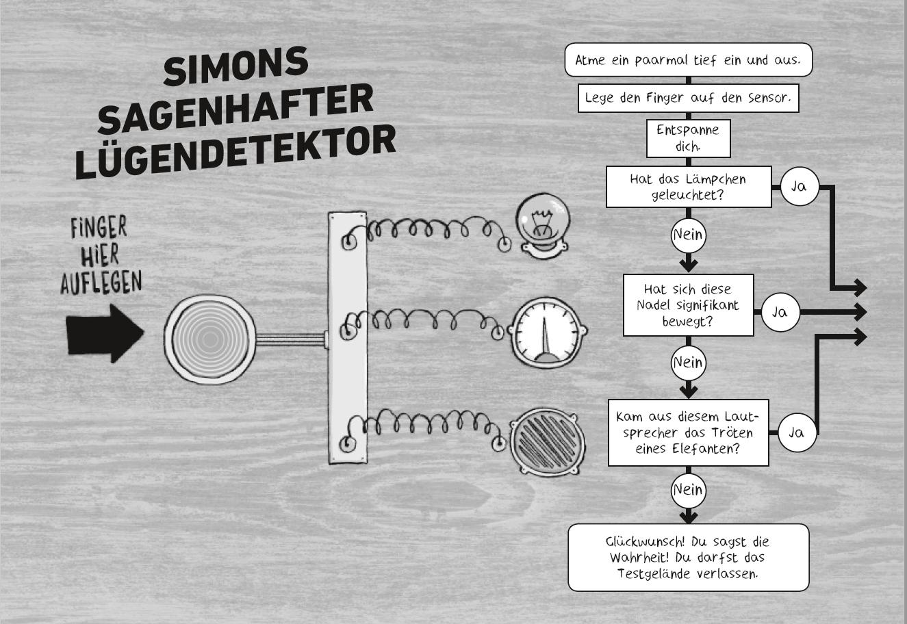 Postkarte zu: Simons kleine Lügen (Mixtvision)