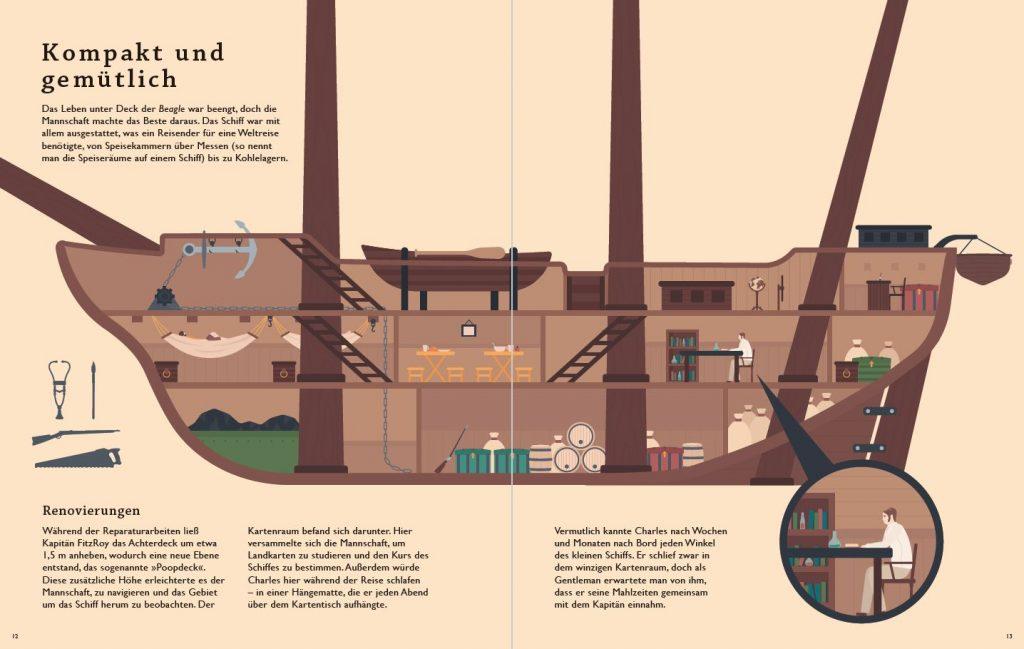 Darwins große Reise - Blick ins Buch