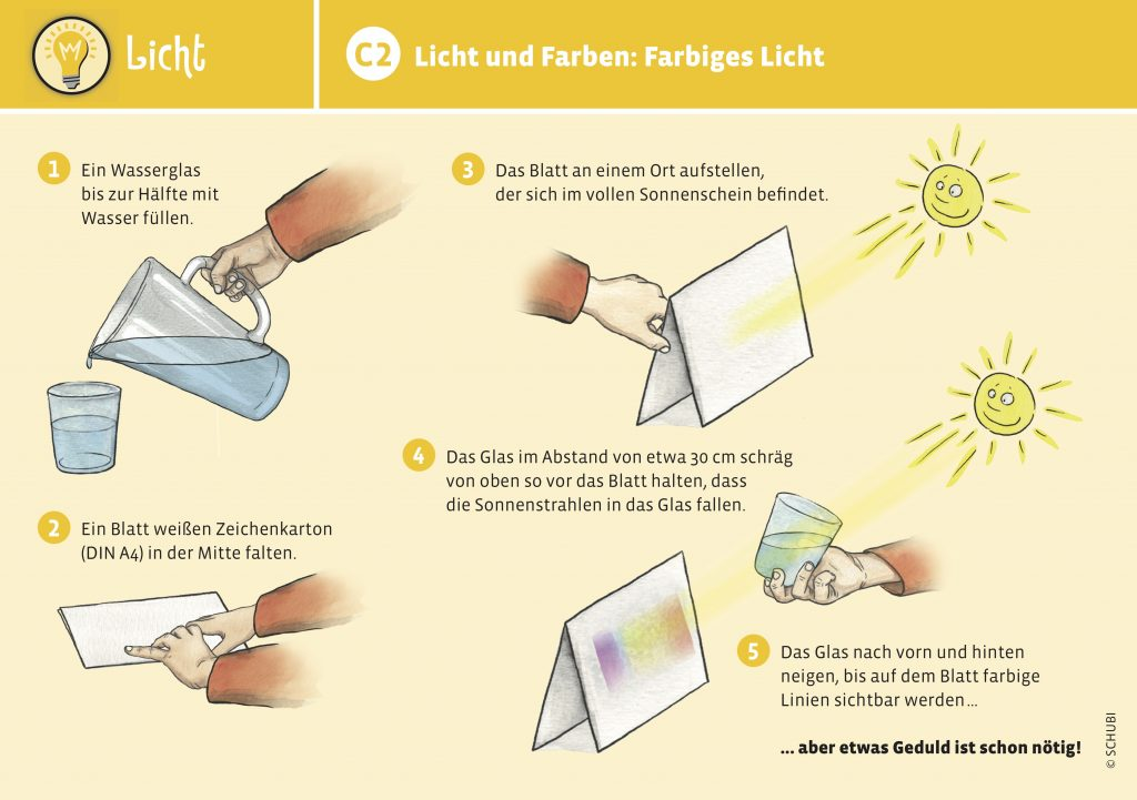 Experimentehaus Farbiges Licht